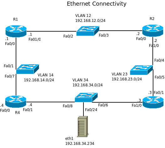 basic-ethernet
