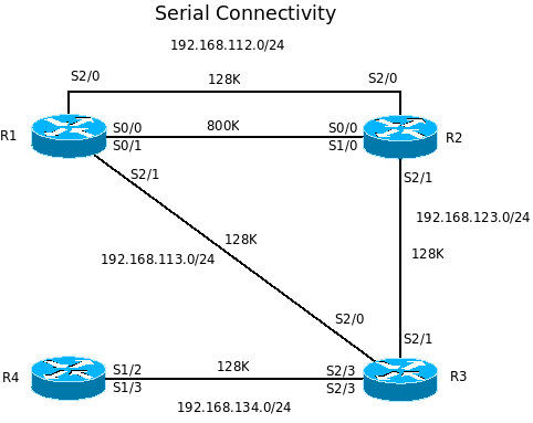 basic-serial